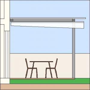Dieses Sonnendach ist ein VELUSOL 110U, das für große Terrassen geeignet ist.